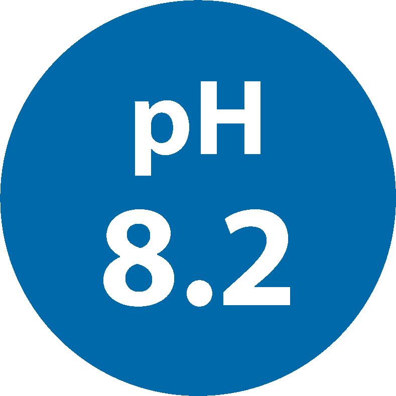ph เป็นกลาง